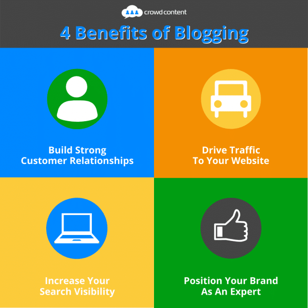 Image showing 4 benefits of blogging