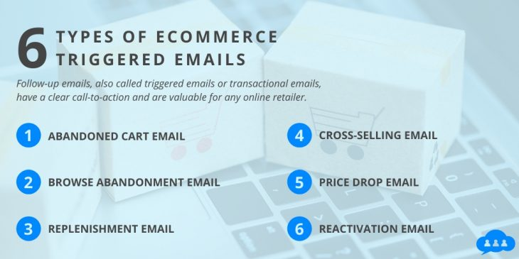 6 Triggered Emails for Ecommerce