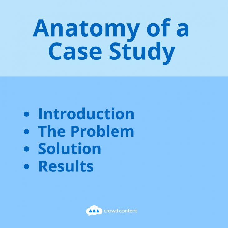 Image showcasing the elements that go into a case study.