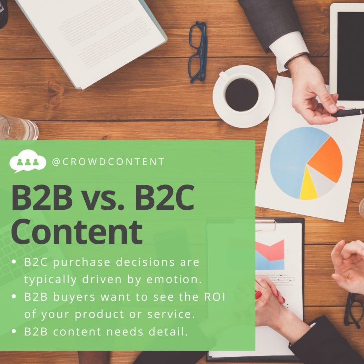 Differences Between B2B and B2C Content