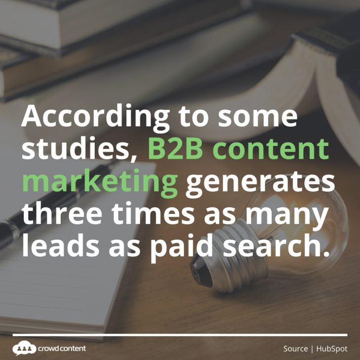 How B2B Content Generates Leads