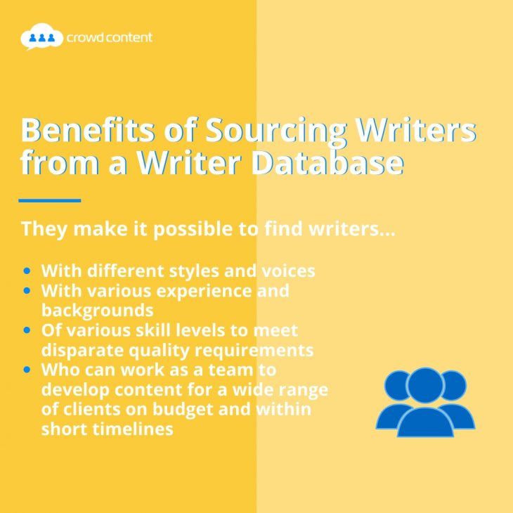 Benefits of Sourcing Writers from a Writer Database