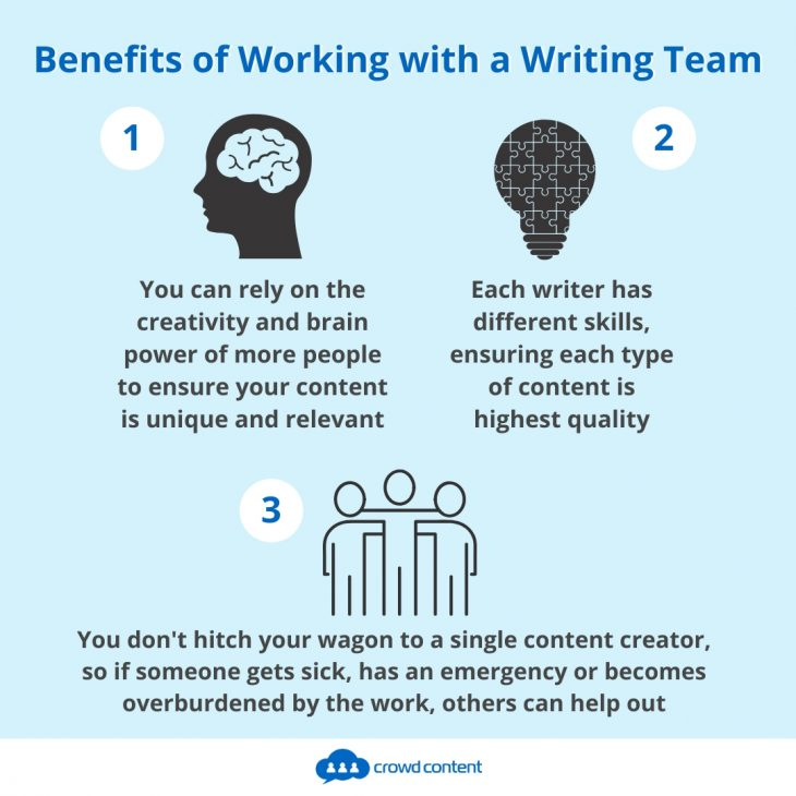 Benefits of Working with a Writing Team