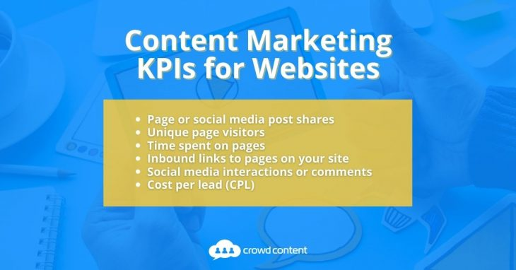 Content marketing KPIs for websites