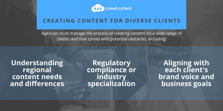 Creating Content for Diverse Clients