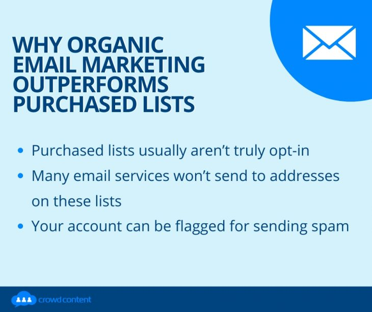 Why Organic Email Marketing Outperforms Purchased Lists
