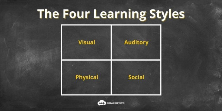The four learning styles explained