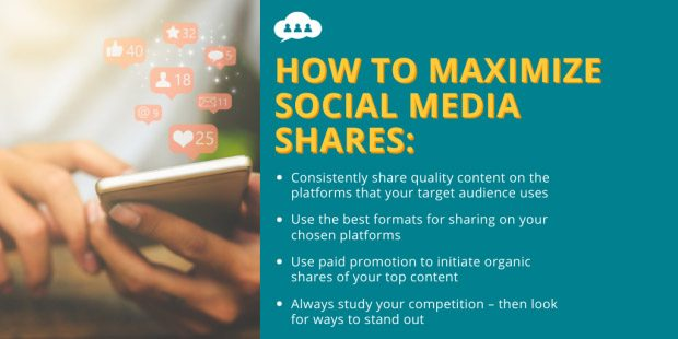 Image showing how to maximize social media shares