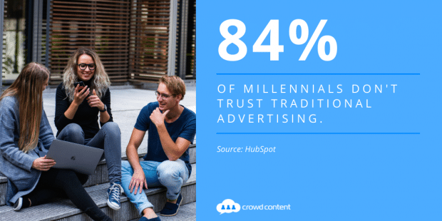A statistic from HubSpot about millennials and traditional advertising with group of people gathered with a laptop and phone