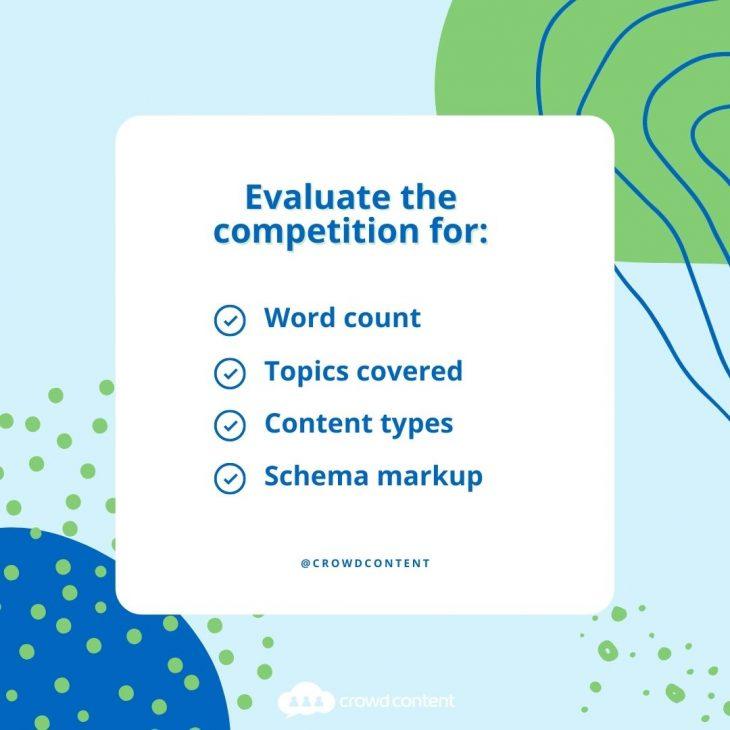 The competitive SEO landscape