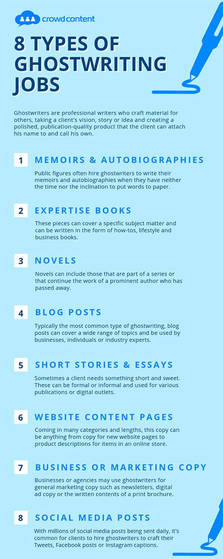 Popular content ghostwriters sites j geils homework