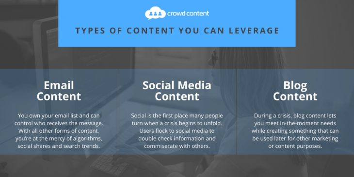 Types of Content You Can Leverage During a Crisis