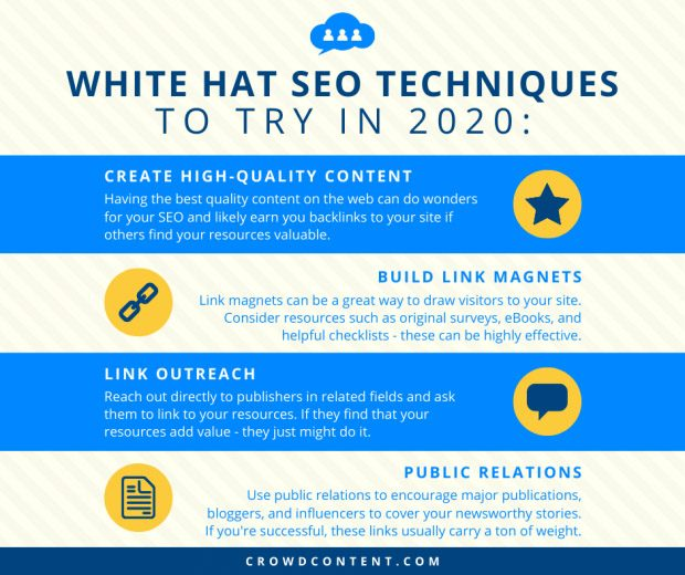 A list of white hate SEO techniques to try in 2020